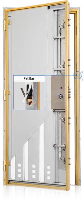 Puerta de seguridad Premium 3C interior